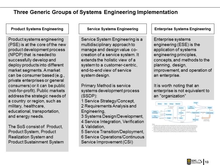 01 Systems Engineering - Pengantar SE di Rekayasa Sistem